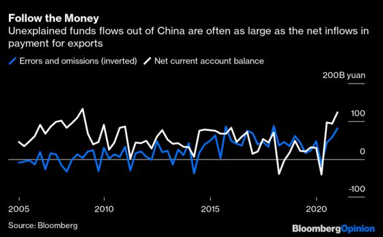 China's Macau Crackdown Attacks the Symptoms, Not the Cause
