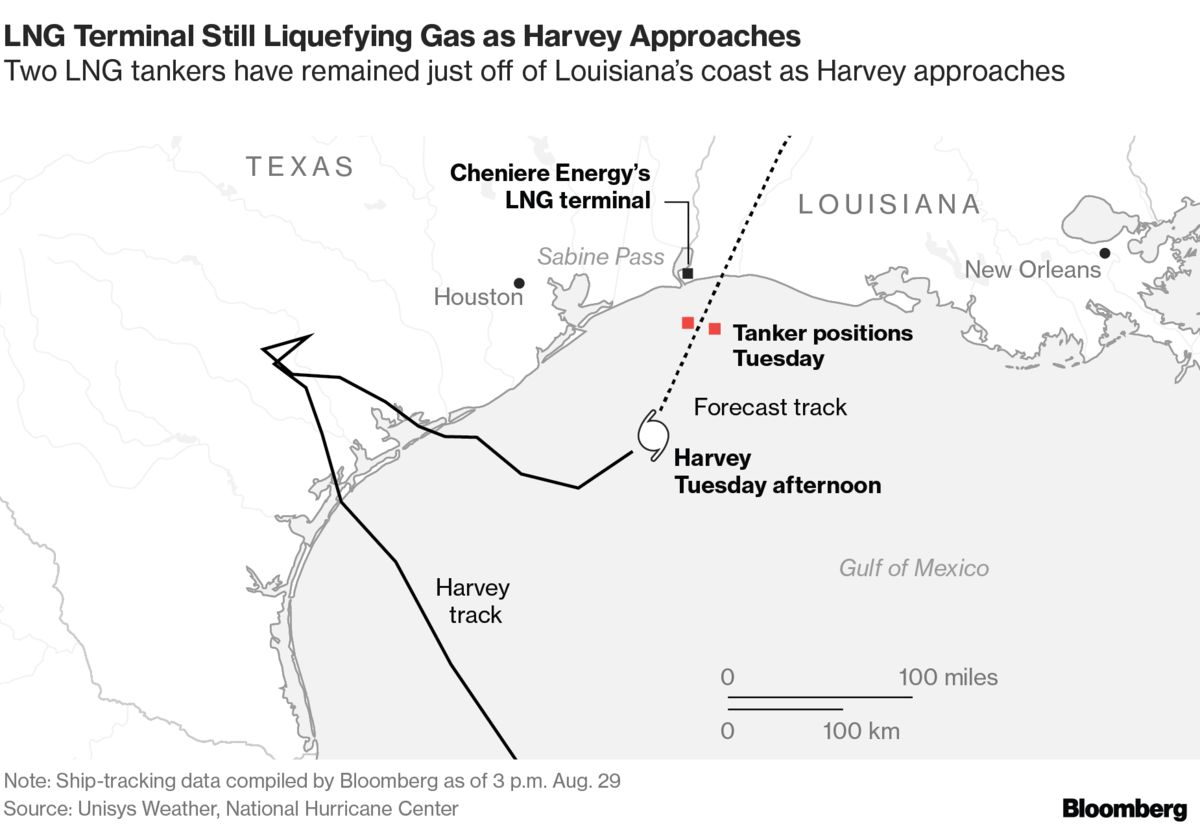 Two Gas Tankers Are Sitting in Harvey\'s Path to Louisiana Coast ...