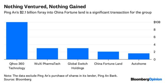 Ping An's Right to Be Taking Stock