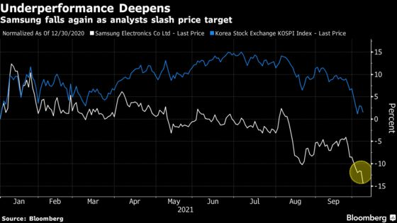 Samsung Sees a Flurry of Stock-Target Cuts on Growth Concerns