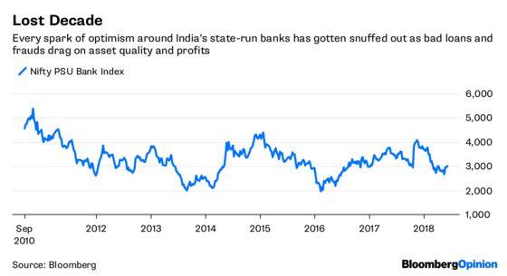 India'sBad Bank BackersAre BadlyWrong