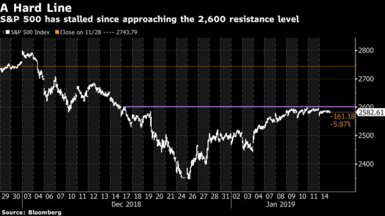 There Were Warnings on the Banks. Nobody Listened: Taking Stock