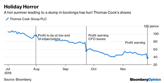 There's Still Hope for Thomas Cook After Its Travel Fail