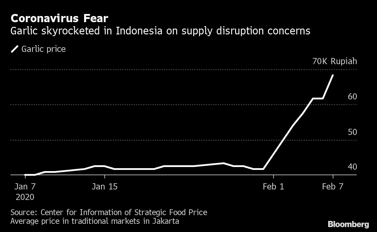tarif pelanggan forex indonesia
