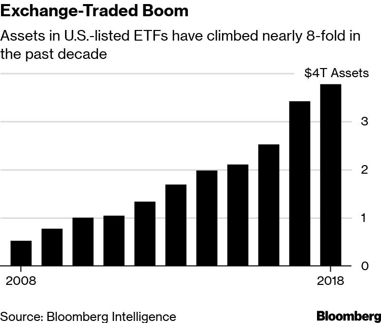 Hedge Fund Led by Ex-Goldman Star Trader Seeks ETF