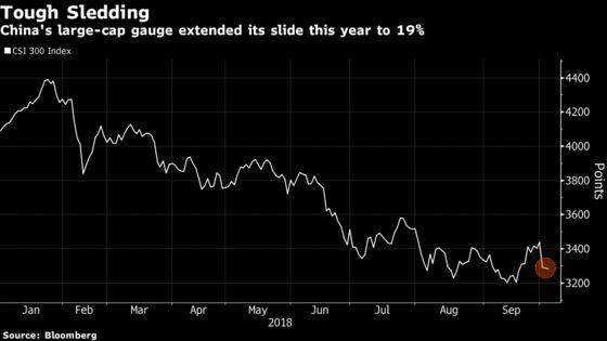 China Liquor Stocks Slide as Tax Rumor Rattles Investors