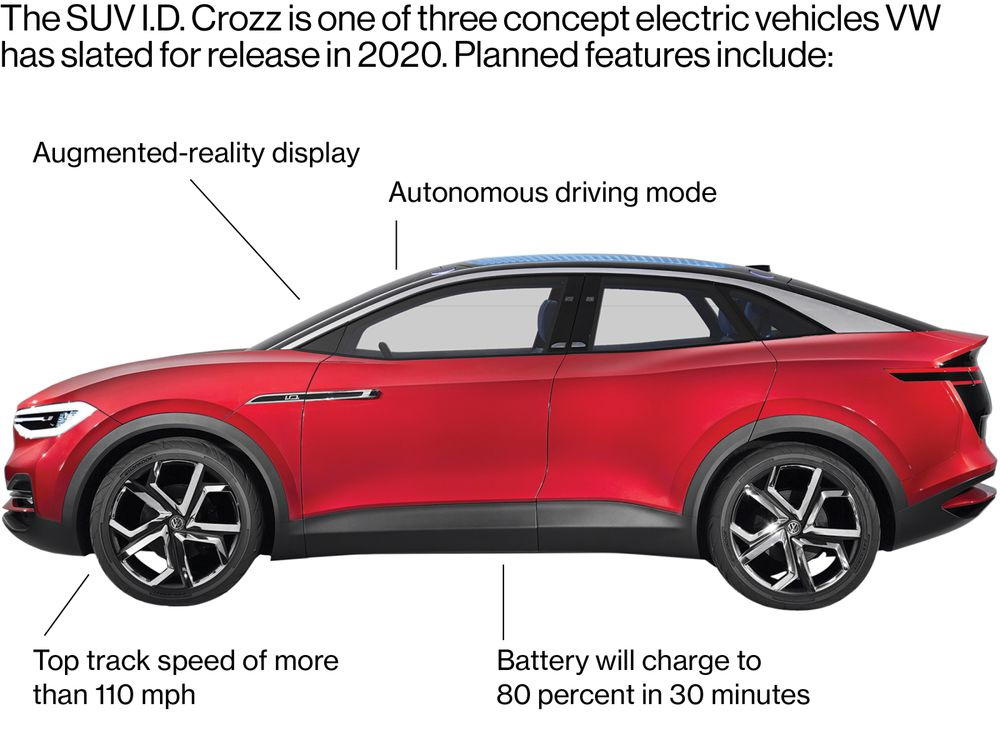 How Volkswagen Walked Away From a Near-Fatal Crash - Bloomberg