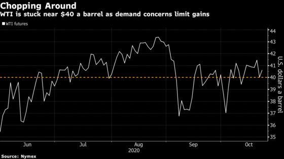 Oil Climbs With Signs of Stimulus Progress Aiding Demand Outlook
