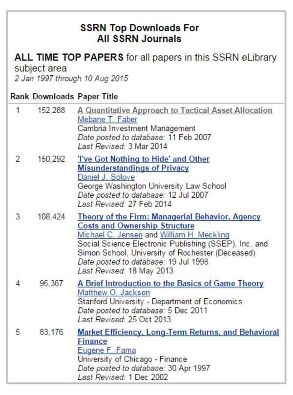 microeconomics term paper topics