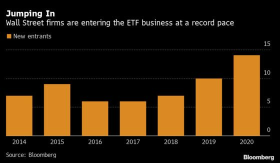 Crashing a $5.2 Trillion Party: Debut ETF Issuers Hit Record