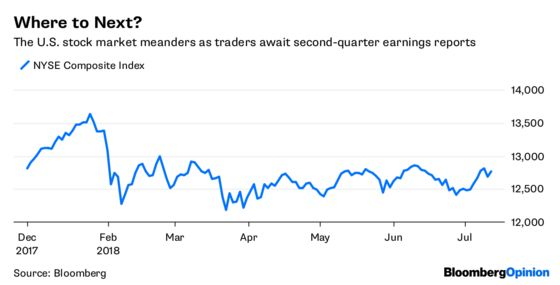 Trade-Weary Investors Seek Earnings Clarity. Good Luck.