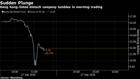 Hong Kong Biotech Stock Suddenly Loses Almost Half its Value