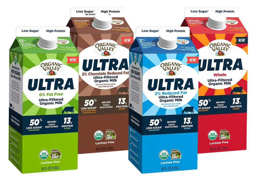 Filtered Dairy Fairlife (KO) New Competitor Organic Valley