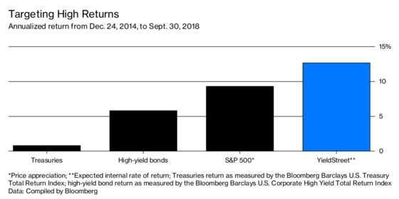 Populism Comes to Wall Street