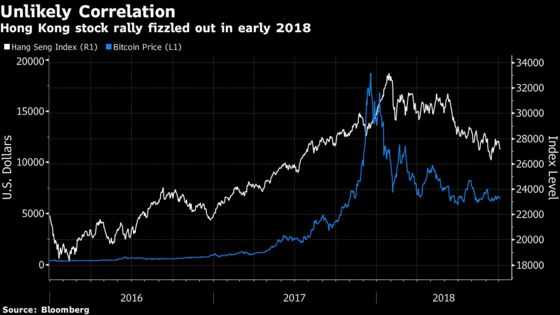 There's Little Room for Optimists in Hong Kong's Stock Market