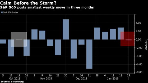 U.S. Stocks in No-Man's Land After the First Sideways Week of 2019