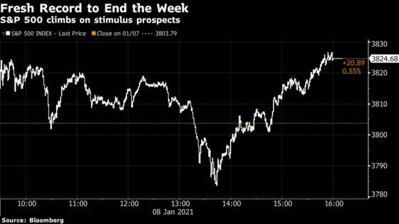 Stocks Hit Record as Biden Calls for More Stimulus: Markets Wrap