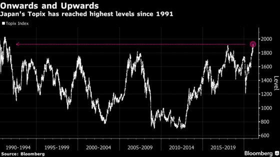 Tokyo's Promise of Generational Stock Revamp Draws Skeptics