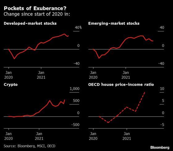 IMF Sees Risk of 'Sizable' Selloffs in Stocks, Housing Market