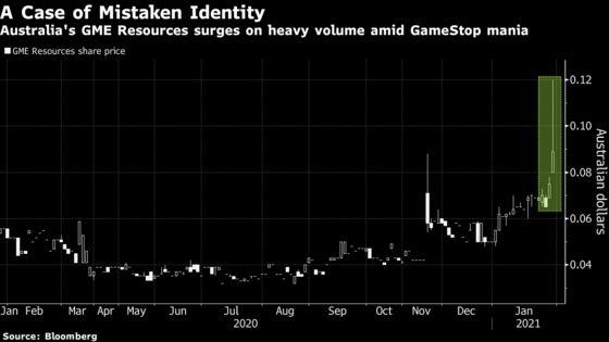 GameStop Mania Goes Global as Retail Traders Gang Up on Shorts
