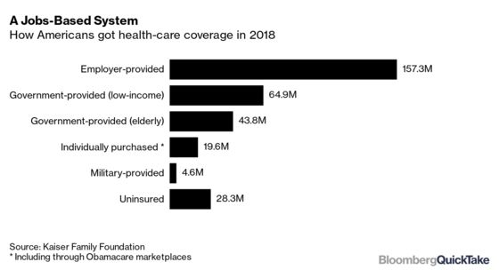 What Made U.S. Health Care So Vulnerable to Covid-19