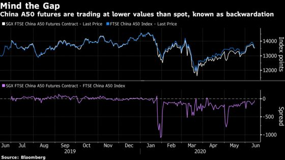 Morgan Stanley Quants See Gains In Rolling China Stock Futures