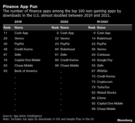 Wall Street Influencers Are Making $500,000, Topping Even Bankers