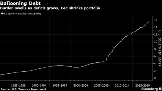 Greenspan Warns of 'Extremely Imbalanced' Path of U.S. Deficit