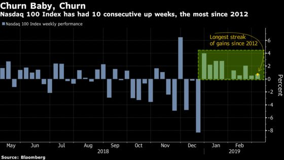 Hottest Nasdaq Run Since 2012 Gets Fuel From Tech Earnings Surge