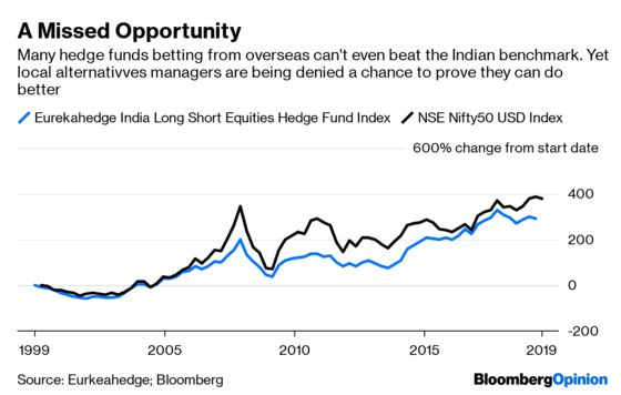 Why Is India Trying to Kill Off Hedge Funds?