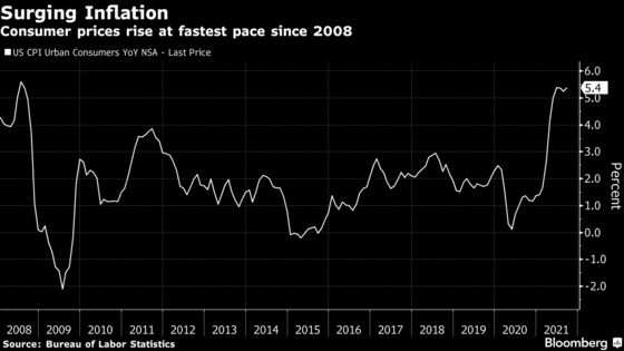 Summers Slams Woke Fed for Risking Losing Control of Inflation