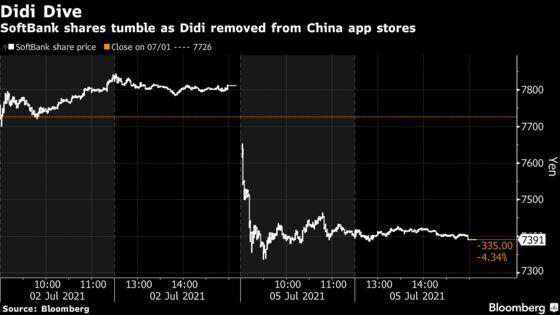 SoftBank, Biggest Investor in Didi, Sinks After China Blocks App
