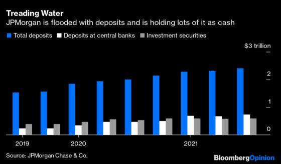JPMorgan'sDealmakers Provide Cover for Idle Cash