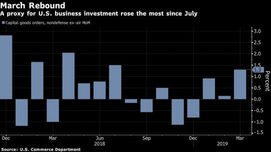 U.S. Business-Equipment Orders Advance by Most Since July