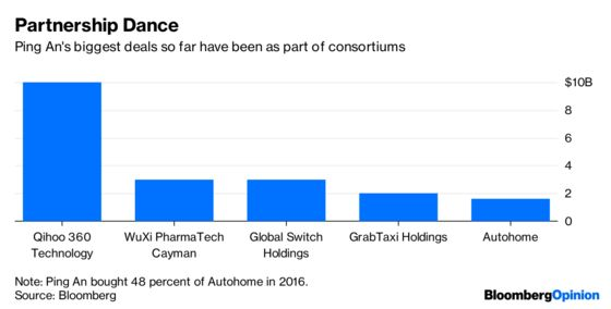 Ping An's Prudential Tilt Hints at Home Troubles
