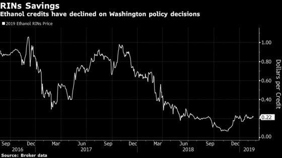 Icahn-Backed Refiner Saves $189 Million on EPA's Biofuel Tweaks