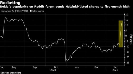 Nokia Joins GameStop, BlackBerry as a Reddit Trader Favorite