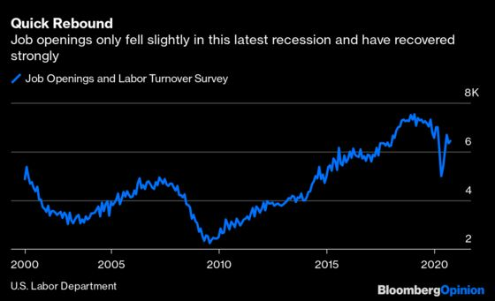 Get Ready for a Supercharged Economy