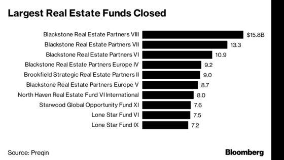 Blackstone Seeks $18 Billion for Biggest Real Estate Fund