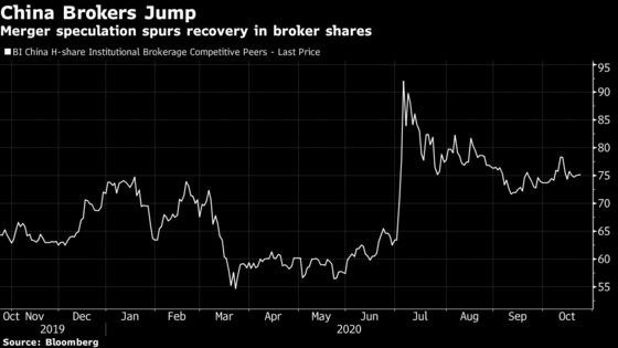 China Brokers Test Goldman With Best IPO Ranking in Decades