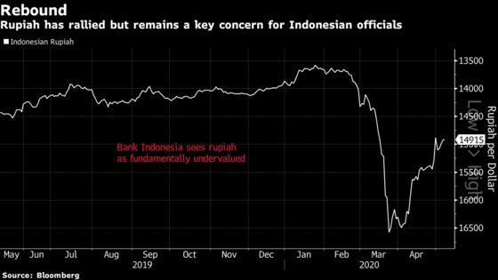 Indonesia's Economy Hit by Virus Domino Effect, Indrawati Says