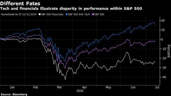 Tech Versus the Rest Dominates Trading Debate Ahead of Earnings