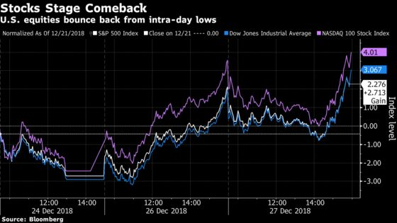 Bear Market Kept at Bay as Stocks Rise From Lows: Markets Wrap