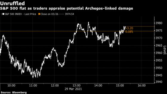 Archegos Drama Hardly Ruffles a Market That's 'Drunk on Risk'