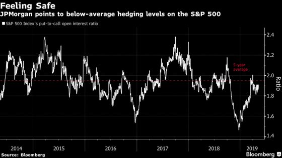 JPMorgan Sounds Alarm on Stock Exposures WithTrade Fears Swelling