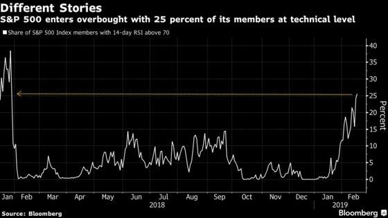 U.S. Stocks Decline; Bonds Fall, Dollar Rises: Markets Wrap