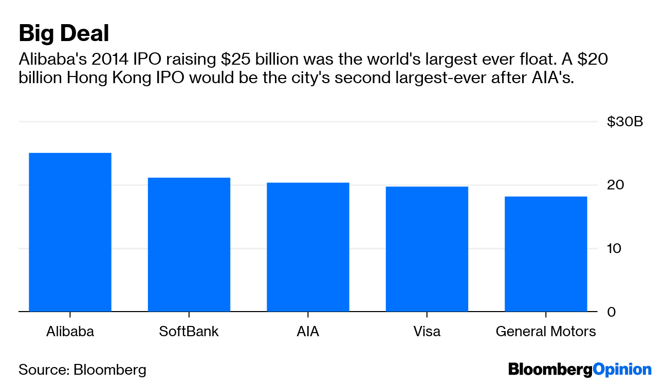 Alibaba S Hong Kong Ipo Is Driven By Politics And Its Finances Bloomberg Import & export on alibaba.com. alibaba s hong kong ipo is driven by