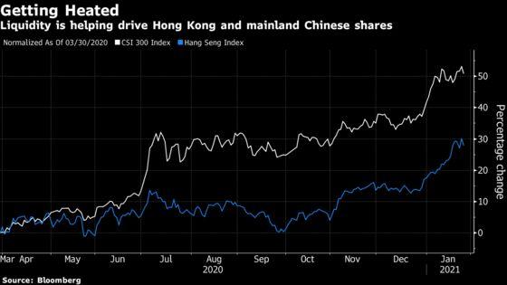 China Asset-Bubble Warning Threatens Stock Frenzy in Hong Kong