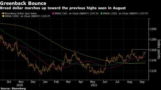 Asian Currencies Weaken as Fed's Taper Plan Boosts Dollar