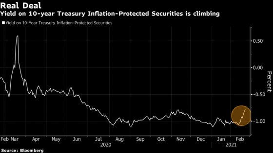 Strategists Pick Commodities as a Favorite Way to Play Reflation